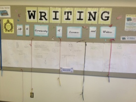 Community Writing Space